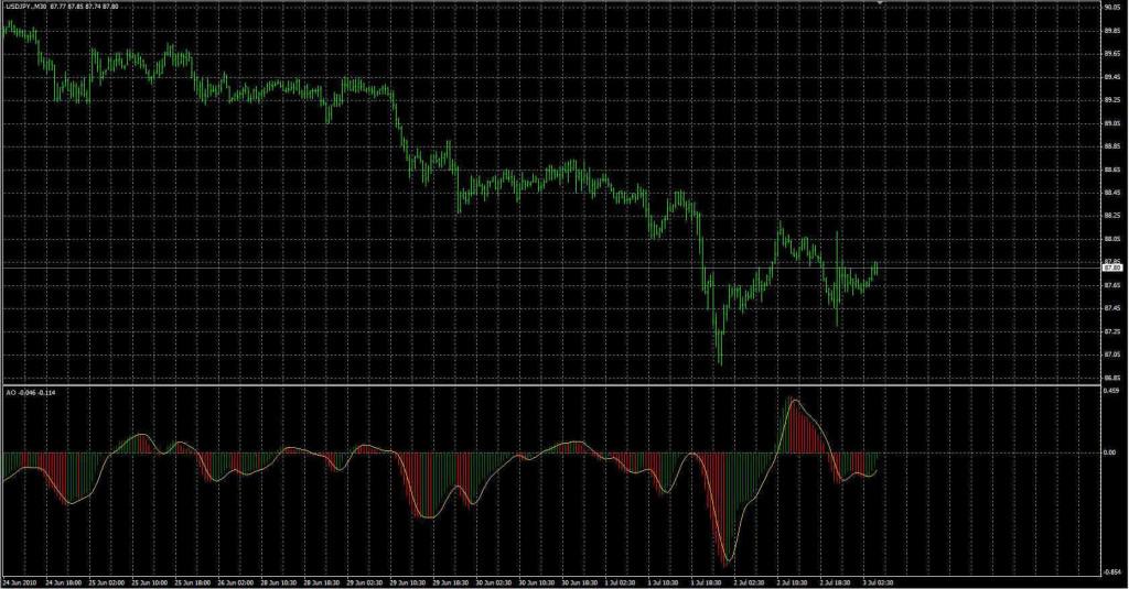 binary options signals mt4 expert advisor