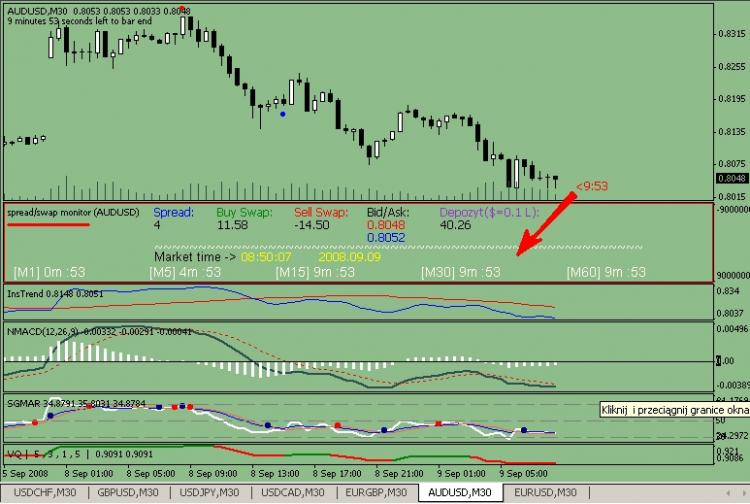 binary options indicator v2 supporter