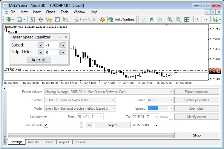binary options strategy tester reports