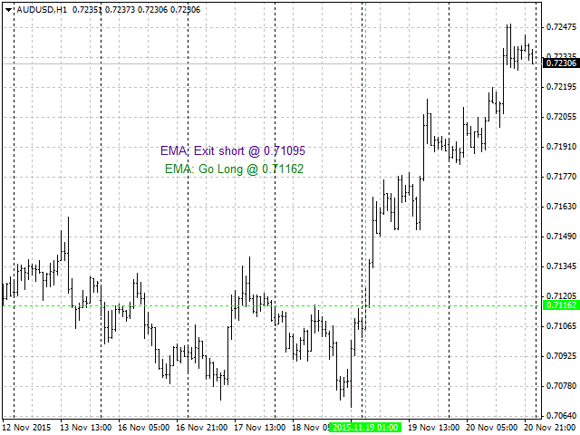 Binary options trading comments