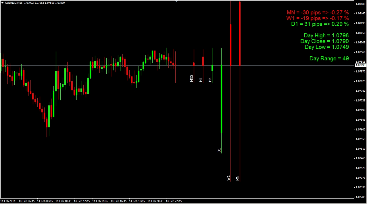 1 hour time frames in binary options