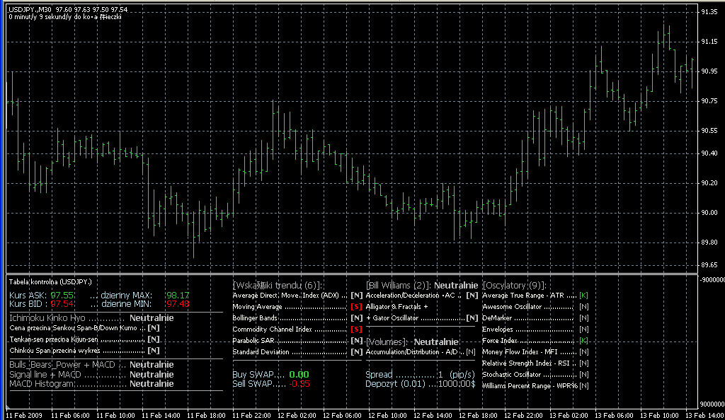 Binary options pl