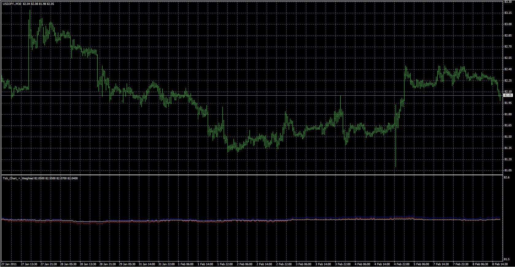 ⏳ FX Options: FX Options trading, IQ Option FX Option, FX
